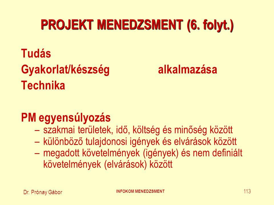 Dr. Prónay Gábor INFOKOM MENEDZSMENT 113 PROJEKT MENEDZSMENT (6. folyt.) Tudás Gyakorlat/készségalkalmazása Technika PM egyensúlyozás –szakmai terület