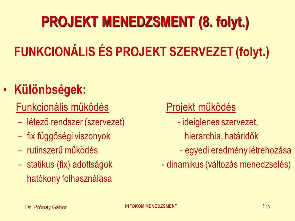 Dr. Prónay Gábor INFOKOM MENEDZSMENT 115 PROJEKT MENEDZSMENT (8. folyt.) FUNKCIONÁLIS ÉS PROJEKT SZERVEZET (folyt.) Különbségek: Funkcionális működés