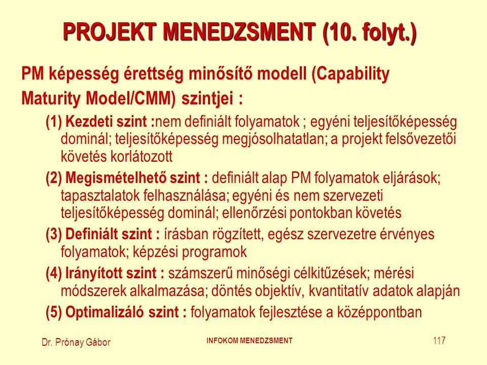 Dr. Prónay Gábor INFOKOM MENEDZSMENT 117 PROJEKT MENEDZSMENT (10. folyt.) PM képesség érettség minősítő modell (Capability Maturity Model/CMM) szintje