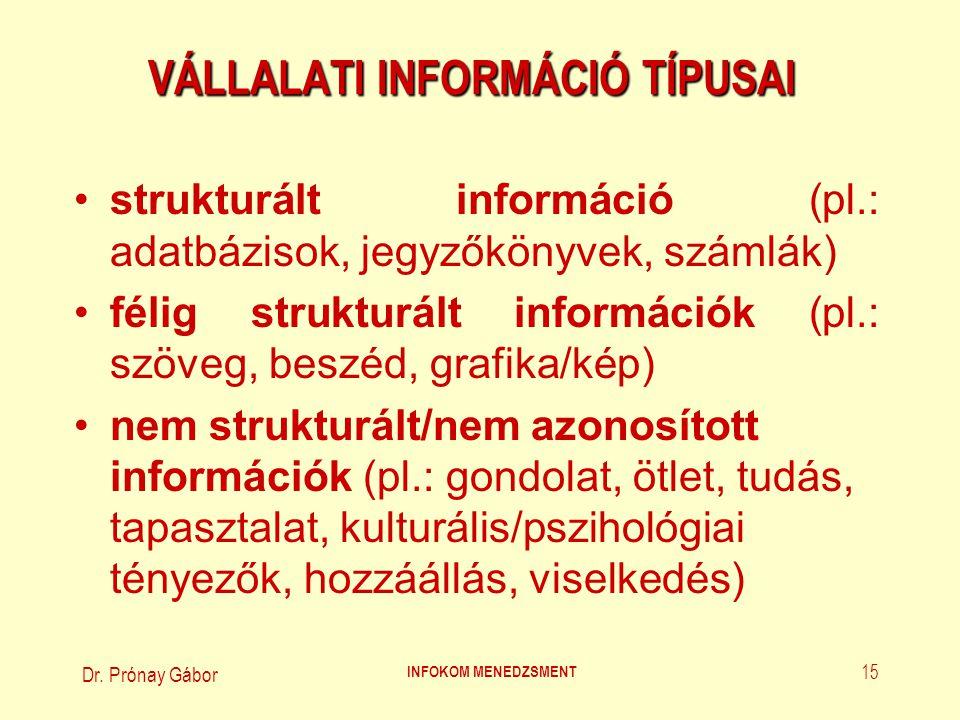 Dr. Prónay Gábor INFOKOM MENEDZSMENT 15 VÁLLALATI INFORMÁCIÓ TÍPUSAI strukturált információ (pl.: adatbázisok, jegyzőkönyvek, számlák) félig strukturá