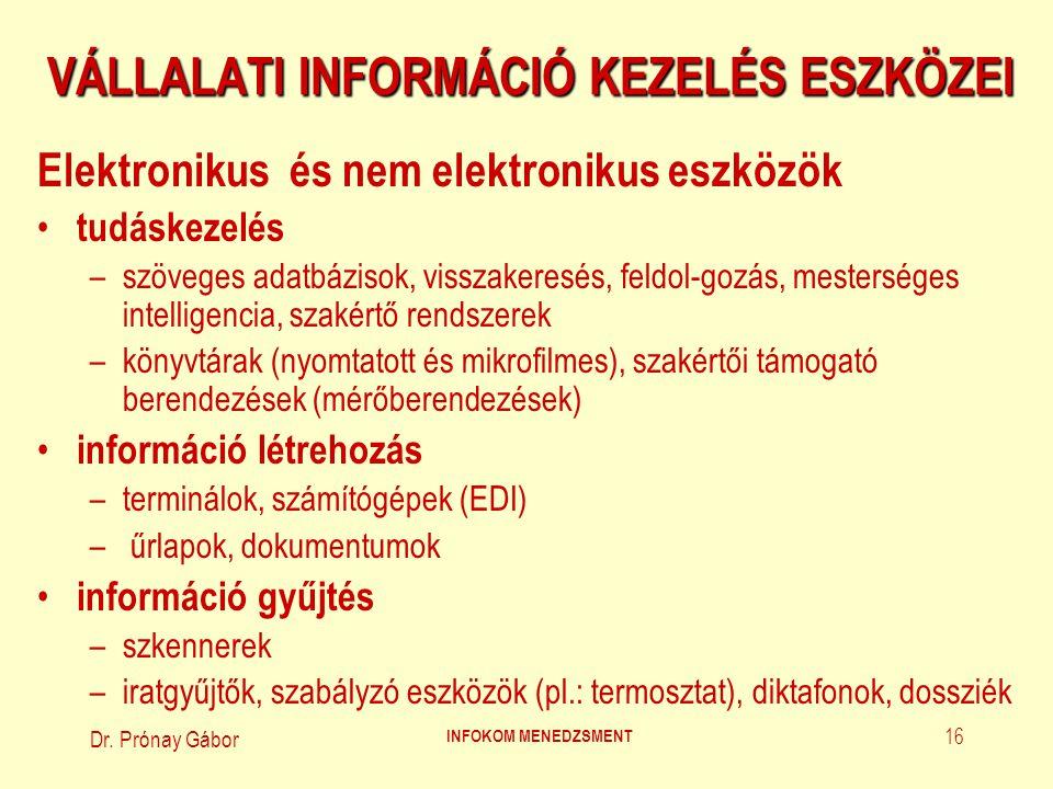 Dr. Prónay Gábor INFOKOM MENEDZSMENT 16 VÁLLALATI INFORMÁCIÓ KEZELÉS ESZKÖZEI Elektronikus és nem elektronikus eszközök tudáskezelés –szöveges adatbáz