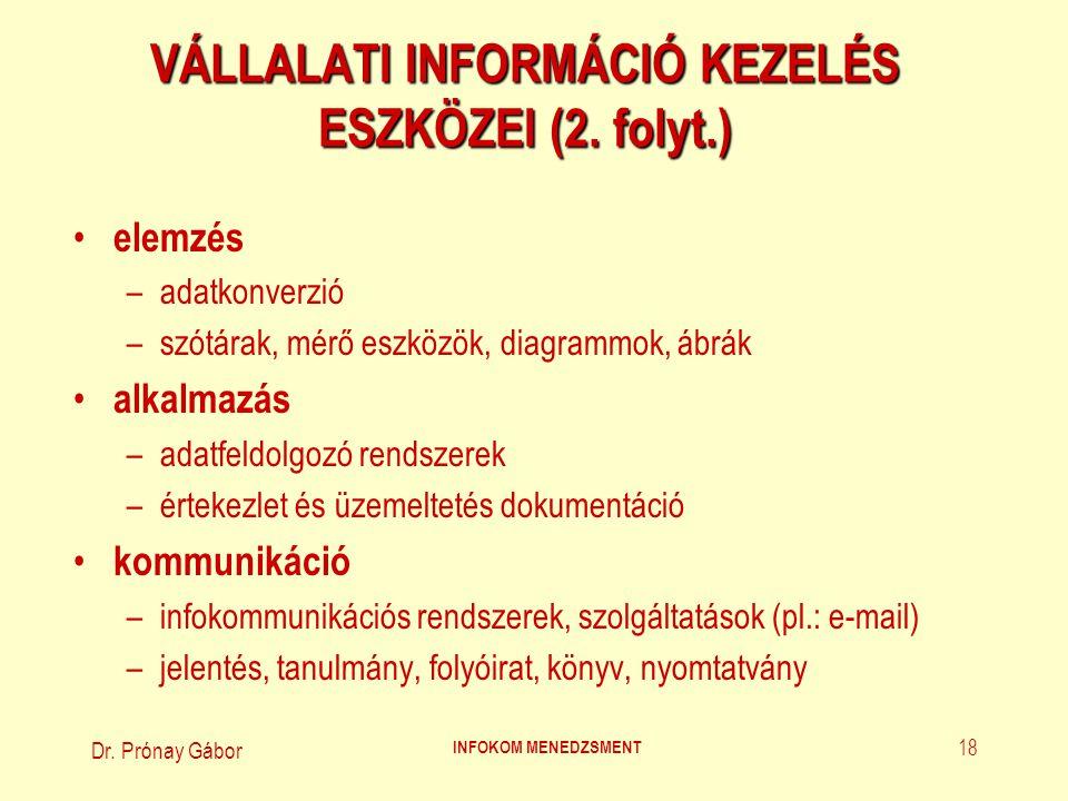 Dr. Prónay Gábor INFOKOM MENEDZSMENT 18 VÁLLALATI INFORMÁCIÓ KEZELÉS ESZKÖZEI (2. folyt.) elemzés –adatkonverzió –szótárak, mérő eszközök, diagrammok,