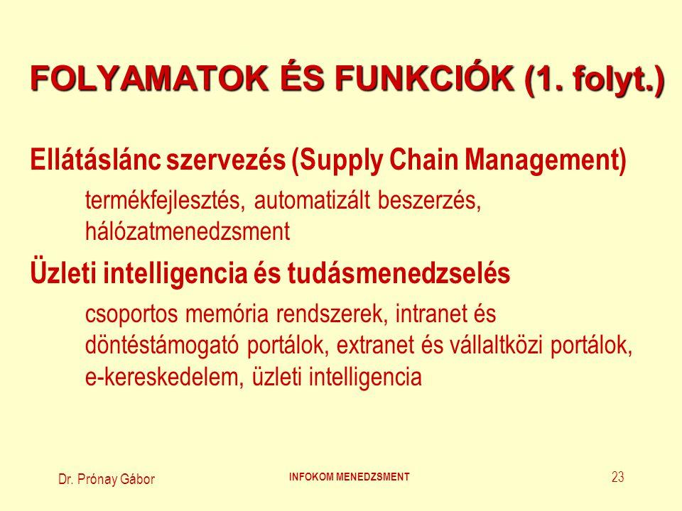 Dr. Prónay Gábor INFOKOM MENEDZSMENT 23 FOLYAMATOK ÉS FUNKCIÓK (1. folyt.) Ellátáslánc szervezés (Supply Chain Management) termékfejlesztés, automatiz