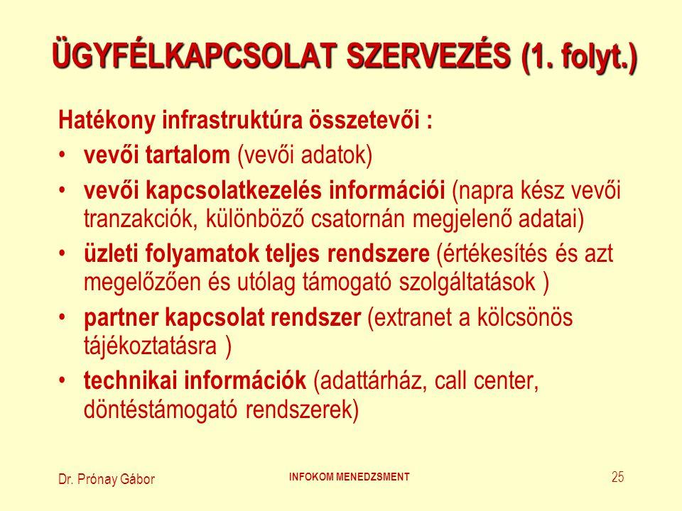 Dr. Prónay Gábor INFOKOM MENEDZSMENT 25 ÜGYFÉLKAPCSOLAT SZERVEZÉS (1. folyt.) Hatékony infrastruktúra összetevői : vevői tartalom (vevői adatok) vevői
