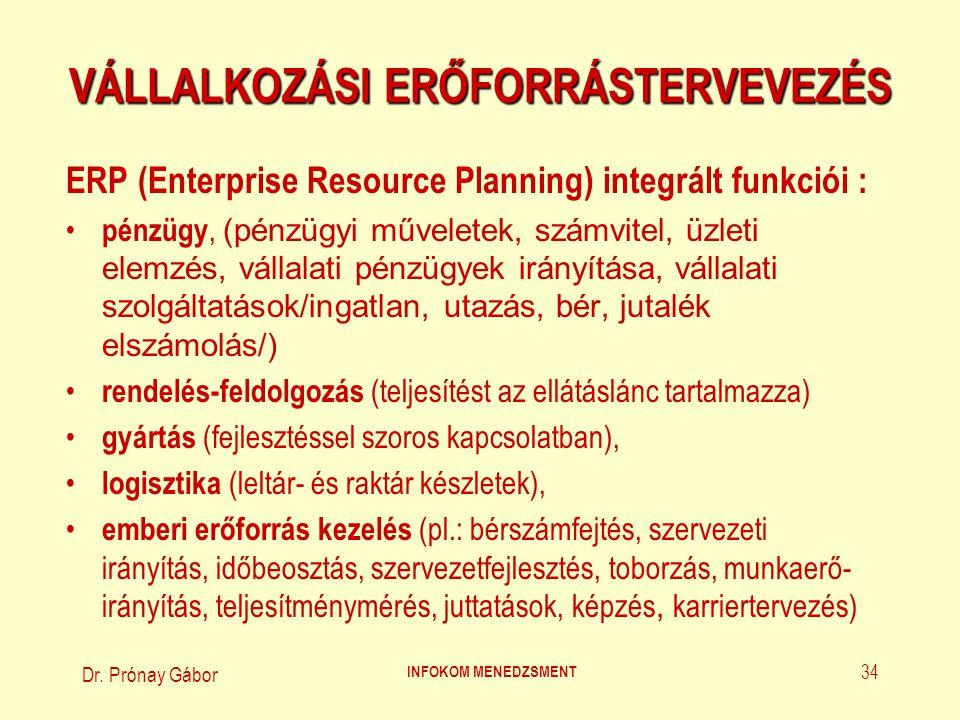 Dr. Prónay Gábor INFOKOM MENEDZSMENT 34 VÁLLALKOZÁSI ERŐFORRÁSTERVEVEZÉS ERP (Enterprise Resource Planning) integrált funkciói : pénzügy, (pénzügyi mű