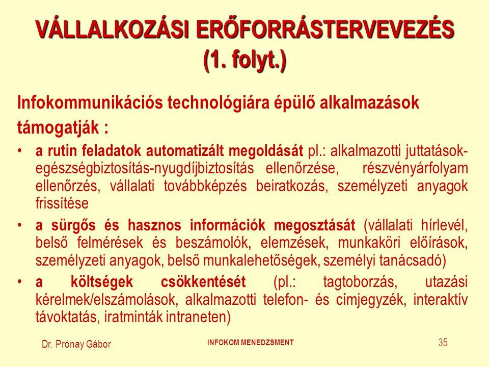 Dr. Prónay Gábor INFOKOM MENEDZSMENT 35 VÁLLALKOZÁSI ERŐFORRÁSTERVEVEZÉS (1. folyt.) Infokommunikációs technológiára épülő alkalmazások támogatják : a