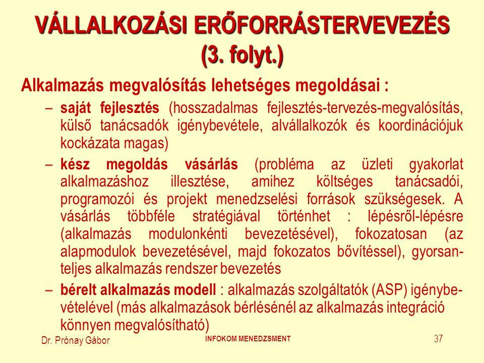 Dr. Prónay Gábor INFOKOM MENEDZSMENT 37 VÁLLALKOZÁSI ERŐFORRÁSTERVEVEZÉS (3. folyt.) Alkalmazás megvalósítás lehetséges megoldásai : – saját fejleszté