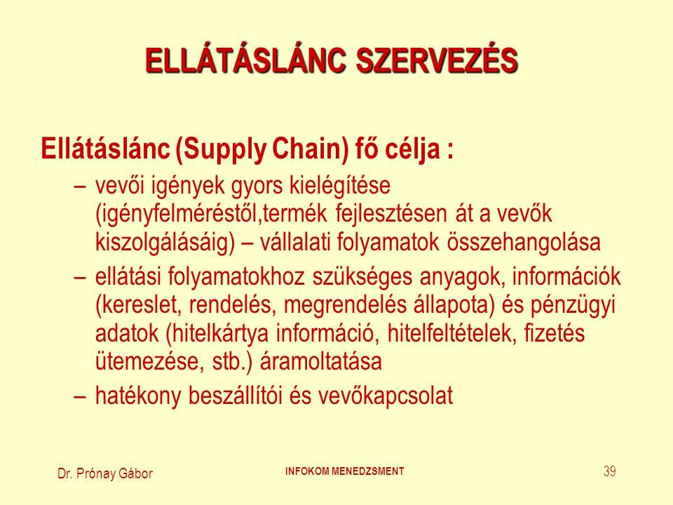 Dr. Prónay Gábor INFOKOM MENEDZSMENT 39 ELLÁTÁSLÁNC SZERVEZÉS Ellátáslánc (Supply Chain) fő célja : –vevői igények gyors kielégítése (igényfelméréstől