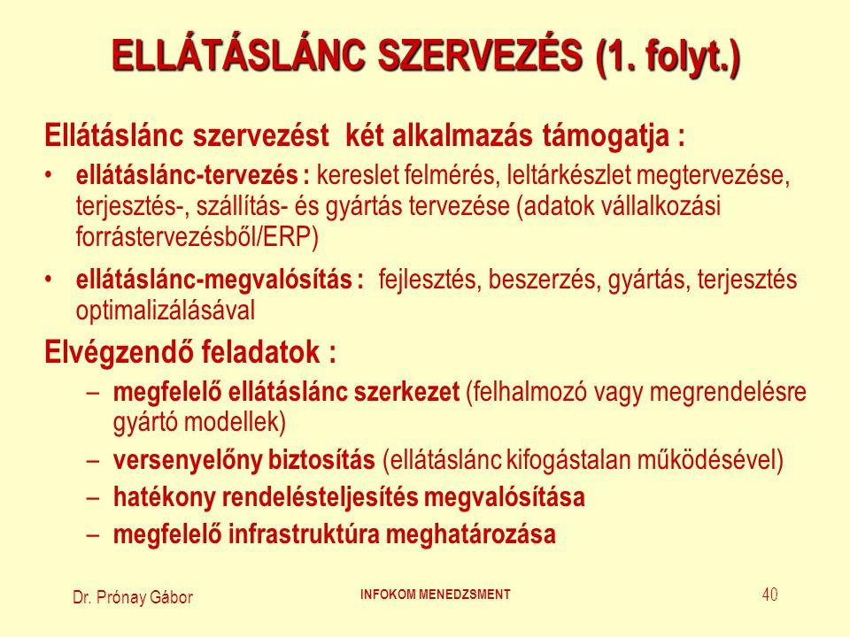 Dr. Prónay Gábor INFOKOM MENEDZSMENT 40 ELLÁTÁSLÁNC SZERVEZÉS (1. folyt.) Ellátáslánc szervezést két alkalmazás támogatja : ellátáslánc-tervezés : ker
