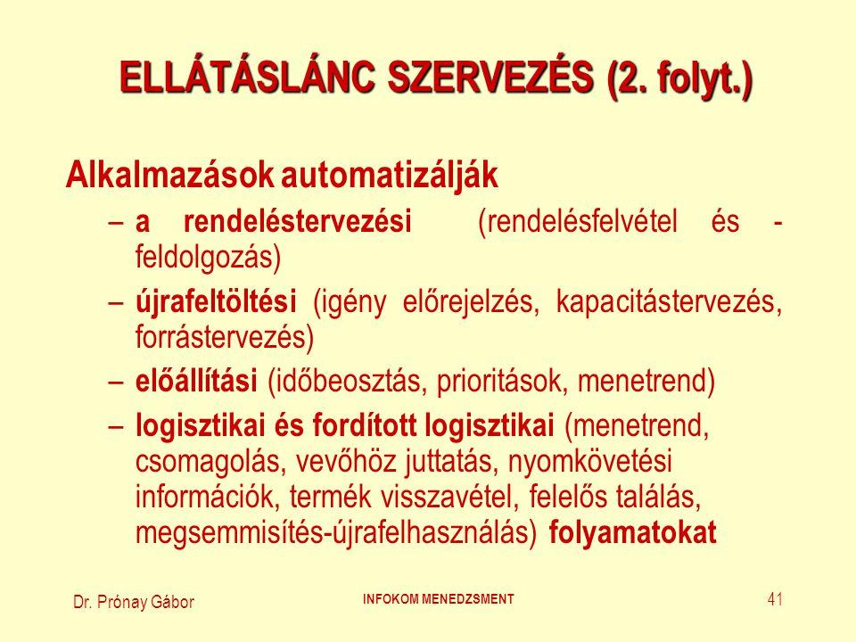 Dr. Prónay Gábor INFOKOM MENEDZSMENT 41 ELLÁTÁSLÁNC SZERVEZÉS (2. folyt.) Alkalmazások automatizálják – a rendeléstervezési (rendelésfelvétel és - fel