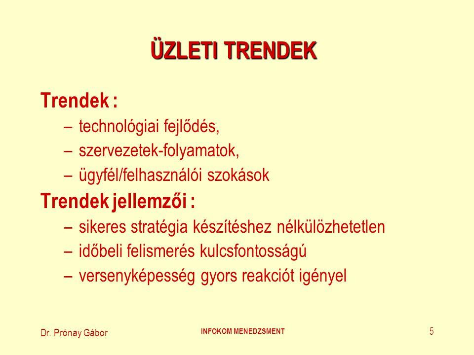 Dr. Prónay Gábor INFOKOM MENEDZSMENT 5 ÜZLETI TRENDEK Trendek : –technológiai fejlődés, –szervezetek-folyamatok, –ügyfél/felhasználói szokások Trendek