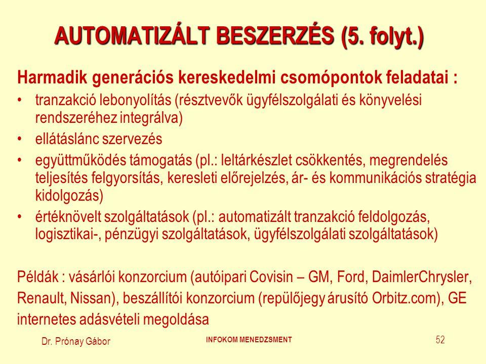 Dr. Prónay Gábor INFOKOM MENEDZSMENT 52 AUTOMATIZÁLT BESZERZÉS (5. folyt.) Harmadik generációs kereskedelmi csomópontok feladatai : tranzakció lebonyo
