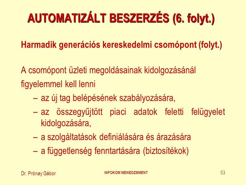 Dr. Prónay Gábor INFOKOM MENEDZSMENT 53 AUTOMATIZÁLT BESZERZÉS (6. folyt.) Harmadik generációs kereskedelmi csomópont (folyt.) A csomópont üzleti mego