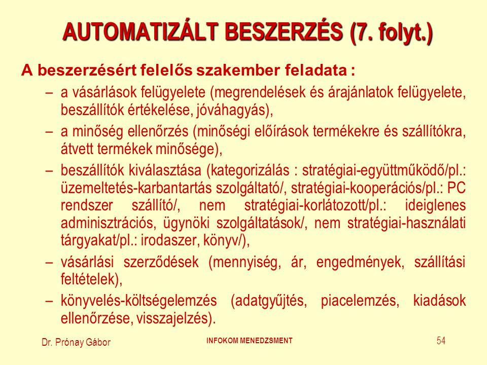 Dr. Prónay Gábor INFOKOM MENEDZSMENT 54 AUTOMATIZÁLT BESZERZÉS (7. folyt.) A beszerzésért felelős szakember feladata : –a vásárlások felügyelete (megr