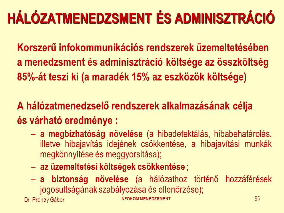 Dr. Prónay Gábor INFOKOM MENEDZSMENT 55 HÁLÓZATMENEDZSMENT ÉS ADMINISZTRÁCIÓ Korszerű infokommunikációs rendszerek üzemeltetésében a menedzsment és ad