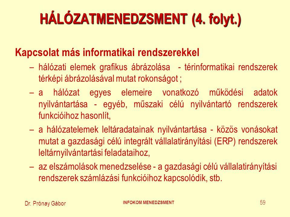 Dr. Prónay Gábor INFOKOM MENEDZSMENT 59 HÁLÓZATMENEDZSMENT (4. folyt.) Kapcsolat más informatikai rendszerekkel –hálózati elemek grafikus ábrázolása -