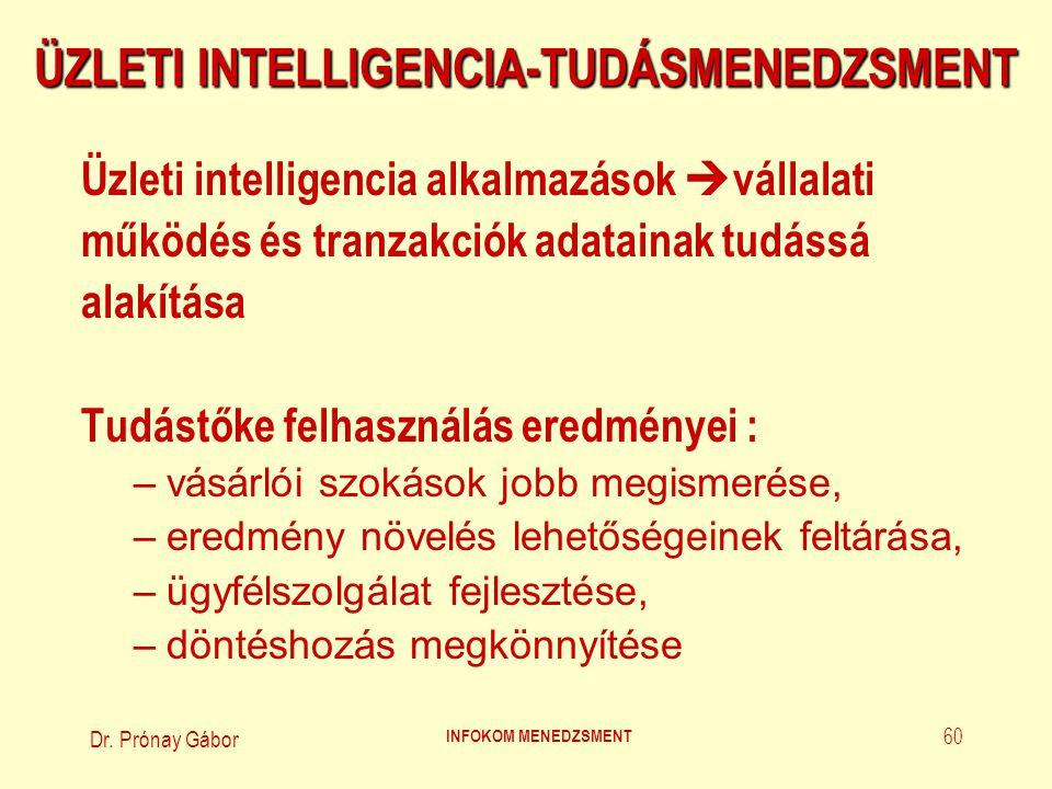 Dr. Prónay Gábor INFOKOM MENEDZSMENT 60 ÜZLETI INTELLIGENCIA-TUDÁSMENEDZSMENT Üzleti intelligencia alkalmazások  vállalati működés és tranzakciók ada