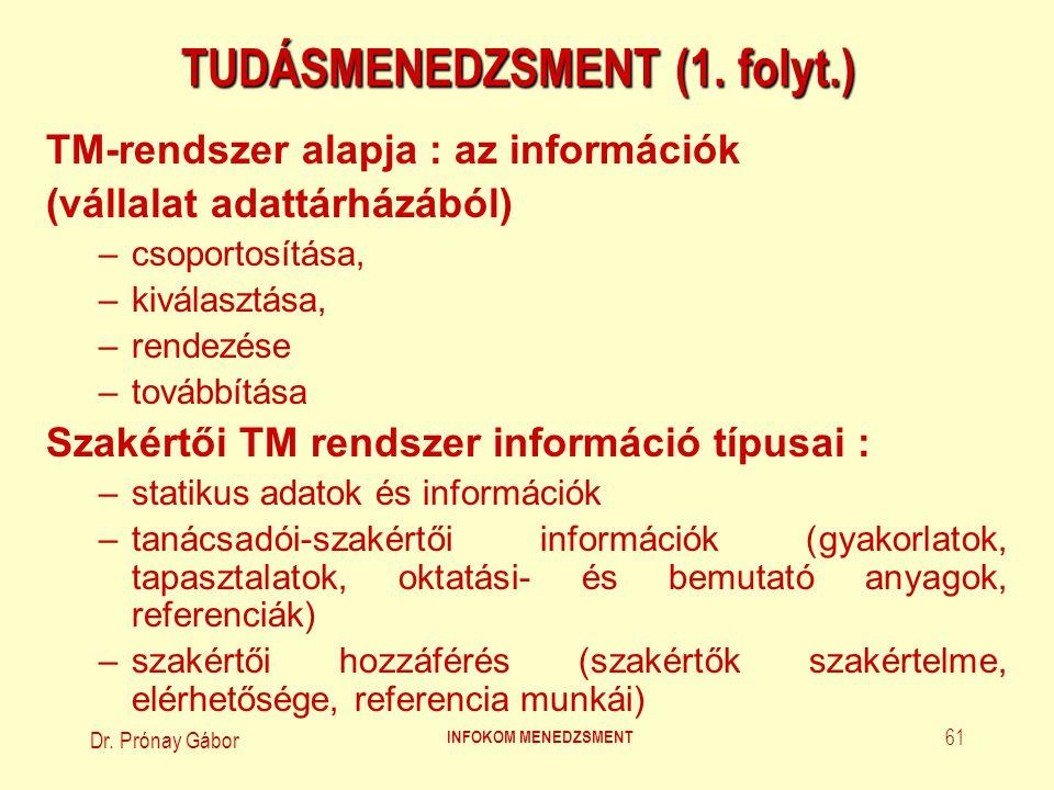 Dr. Prónay Gábor INFOKOM MENEDZSMENT 61 TUDÁSMENEDZSMENT (1. folyt.) TM-rendszer alapja : az információk (vállalat adattárházából) –csoportosítása, –k