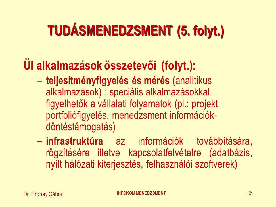 Dr. Prónay Gábor INFOKOM MENEDZSMENT 65 TUDÁSMENEDZSMENT (5. folyt.) ÜI alkalmazások összetevői (folyt.): – teljesítményfigyelés és mérés (analitikus