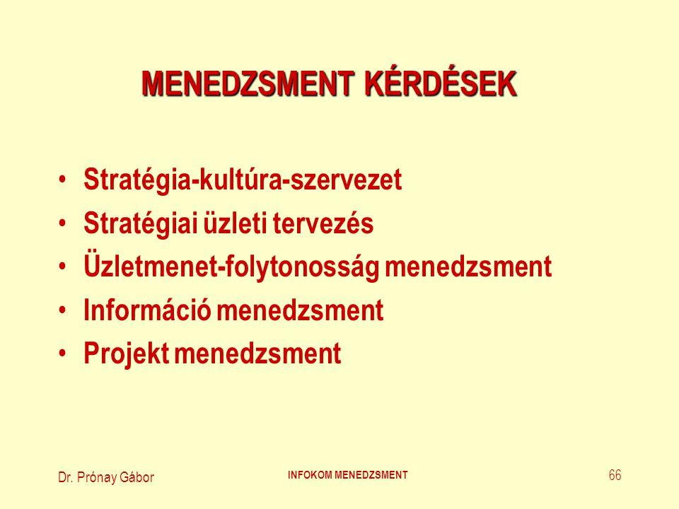 Dr. Prónay Gábor INFOKOM MENEDZSMENT 66 MENEDZSMENT KÉRDÉSEK Stratégia-kultúra-szervezet Stratégiai üzleti tervezés Üzletmenet-folytonosság menedzsmen