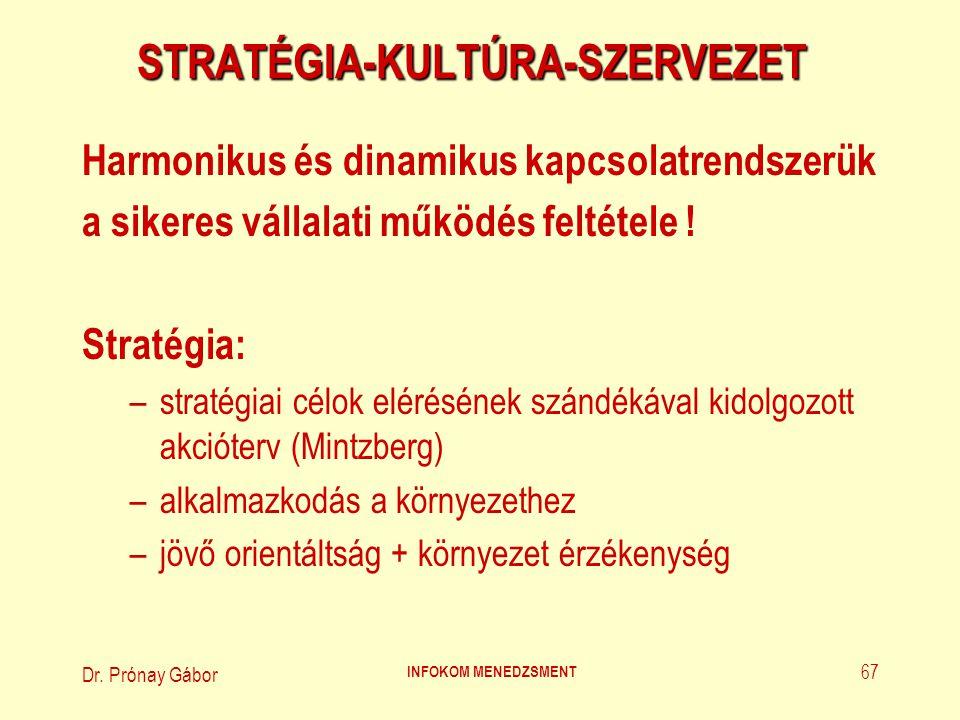 Dr. Prónay Gábor INFOKOM MENEDZSMENT 67STRATÉGIA-KULTÚRA-SZERVEZET Harmonikus és dinamikus kapcsolatrendszerük a sikeres vállalati működés feltétele !