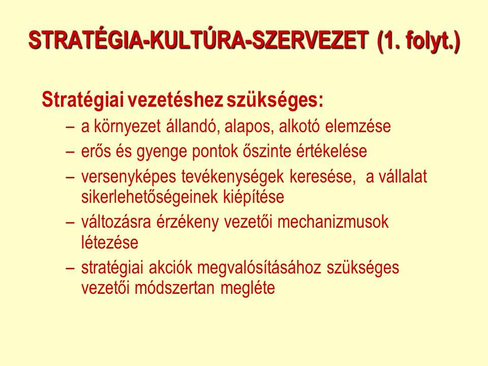 STRATÉGIA-KULTÚRA-SZERVEZET (1. folyt.) Stratégiai vezetéshez szükséges: –a környezet állandó, alapos, alkotó elemzése –erős és gyenge pontok őszinte