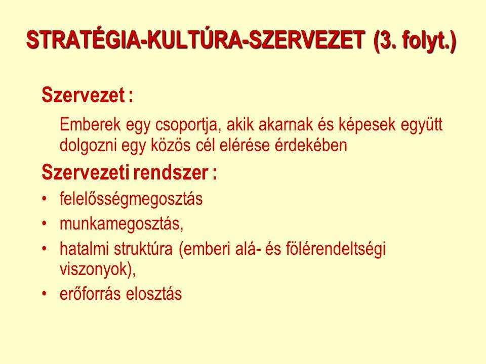 STRATÉGIA-KULTÚRA-SZERVEZET (3. folyt.) Szervezet : Emberek egy csoportja, akik akarnak és képesek együtt dolgozni egy közös cél elérése érdekében Sze