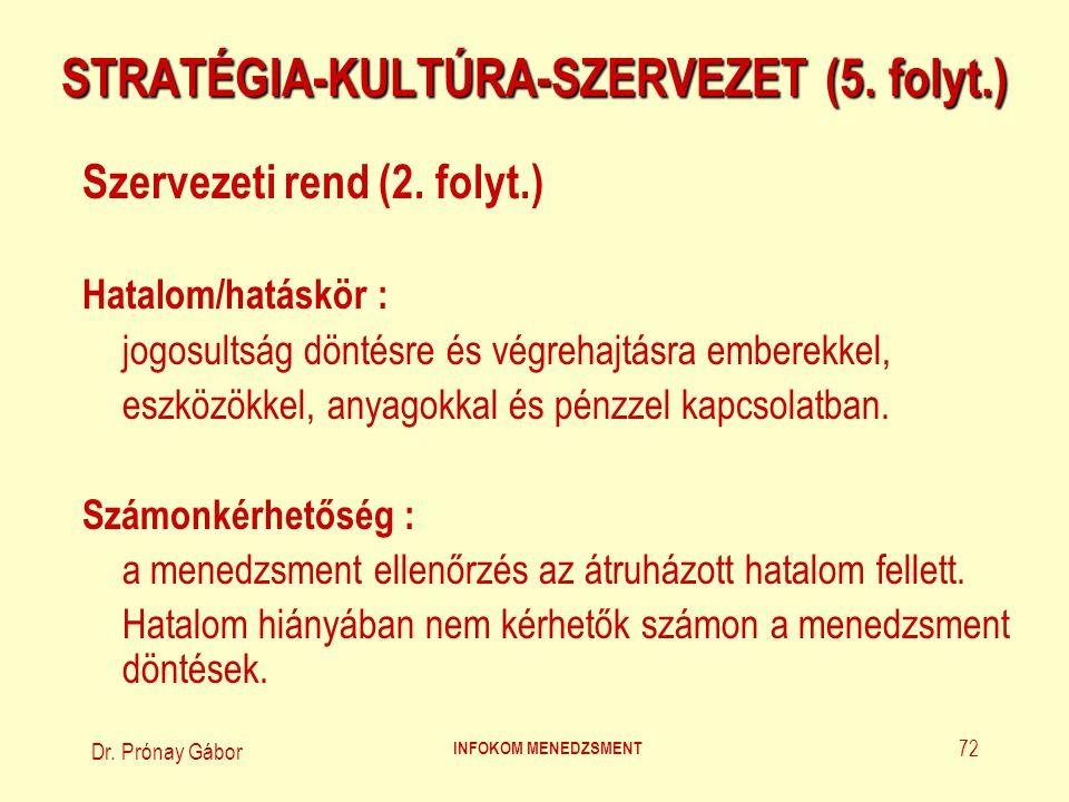 Dr. Prónay Gábor INFOKOM MENEDZSMENT 72 STRATÉGIA-KULTÚRA-SZERVEZET (5. folyt.) Szervezeti rend (2. folyt.) Hatalom/hatáskör : jogosultság döntésre és