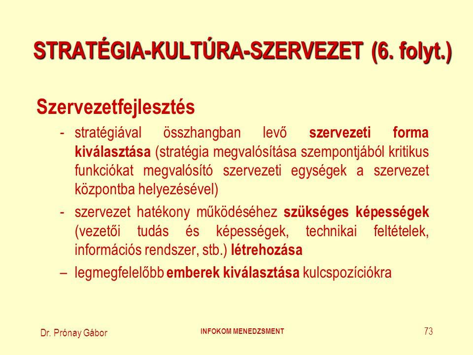 Dr. Prónay Gábor INFOKOM MENEDZSMENT 73 STRATÉGIA-KULTÚRA-SZERVEZET (6. folyt.) Szervezetfejlesztés -stratégiával összhangban levő szervezeti forma ki
