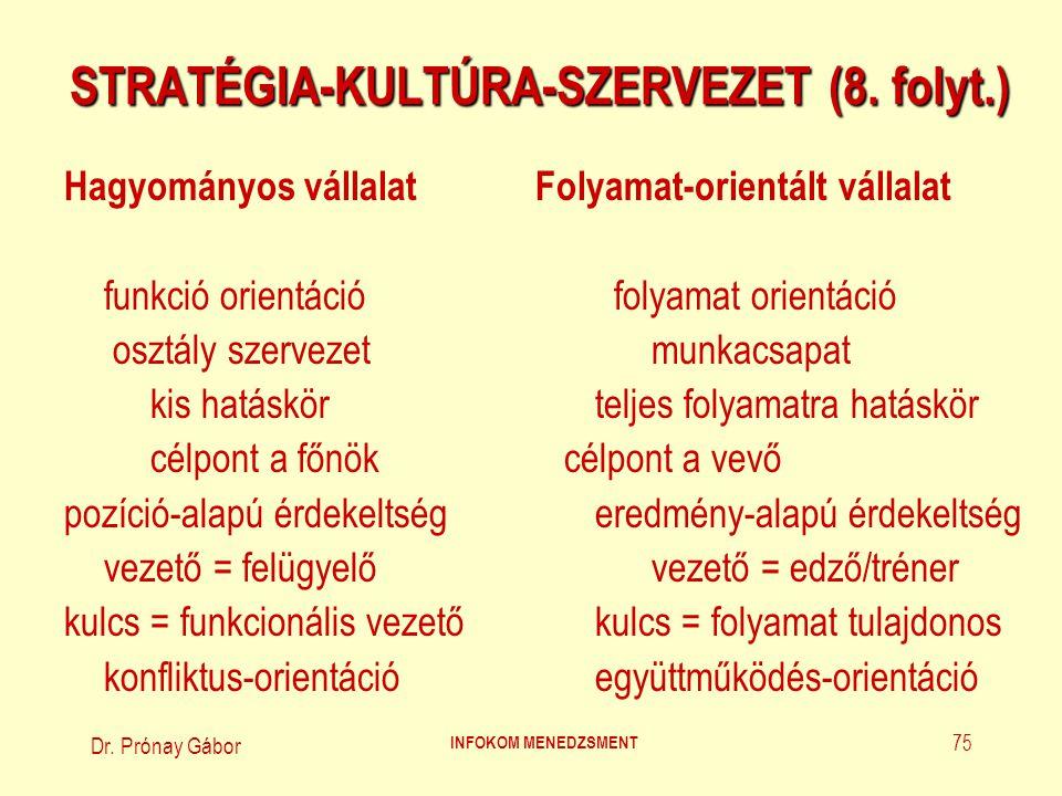 Dr. Prónay Gábor INFOKOM MENEDZSMENT 75 STRATÉGIA-KULTÚRA-SZERVEZET (8. folyt.) Hagyományos vállalat Folyamat-orientált vállalat funkció orientáció fo