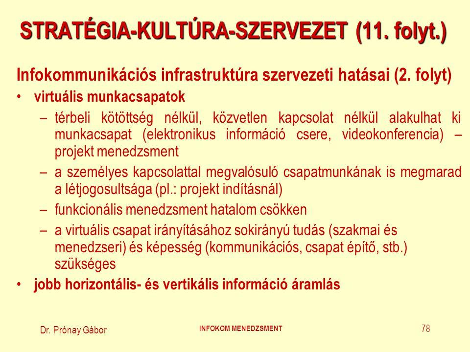 Dr. Prónay Gábor INFOKOM MENEDZSMENT 78 STRATÉGIA-KULTÚRA-SZERVEZET (11. folyt.) Infokommunikációs infrastruktúra szervezeti hatásai (2. folyt) virtuá