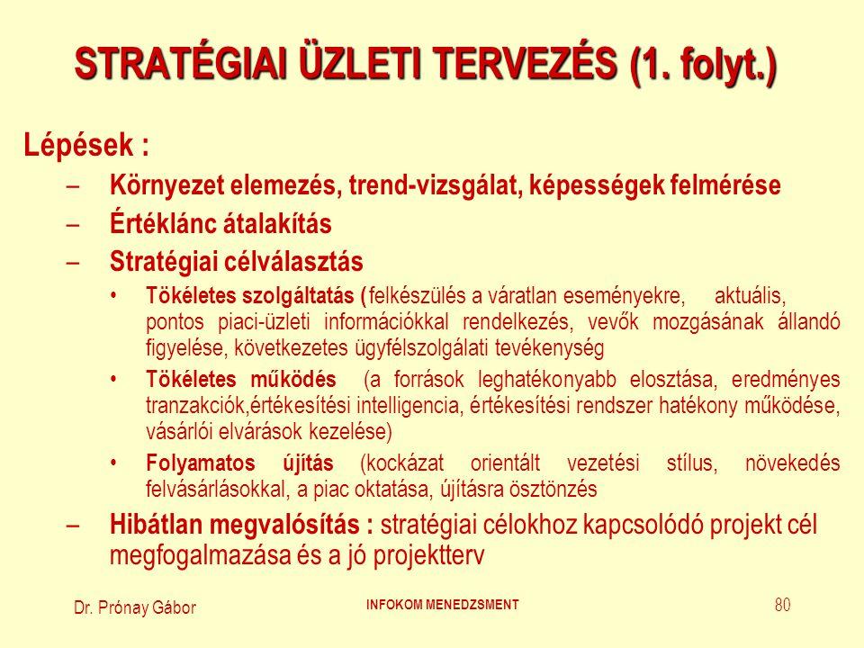 Dr. Prónay Gábor INFOKOM MENEDZSMENT 80 STRATÉGIAI ÜZLETI TERVEZÉS (1. folyt.) Lépések : – Környezet elemezés, trend-vizsgálat, képességek felmérése –