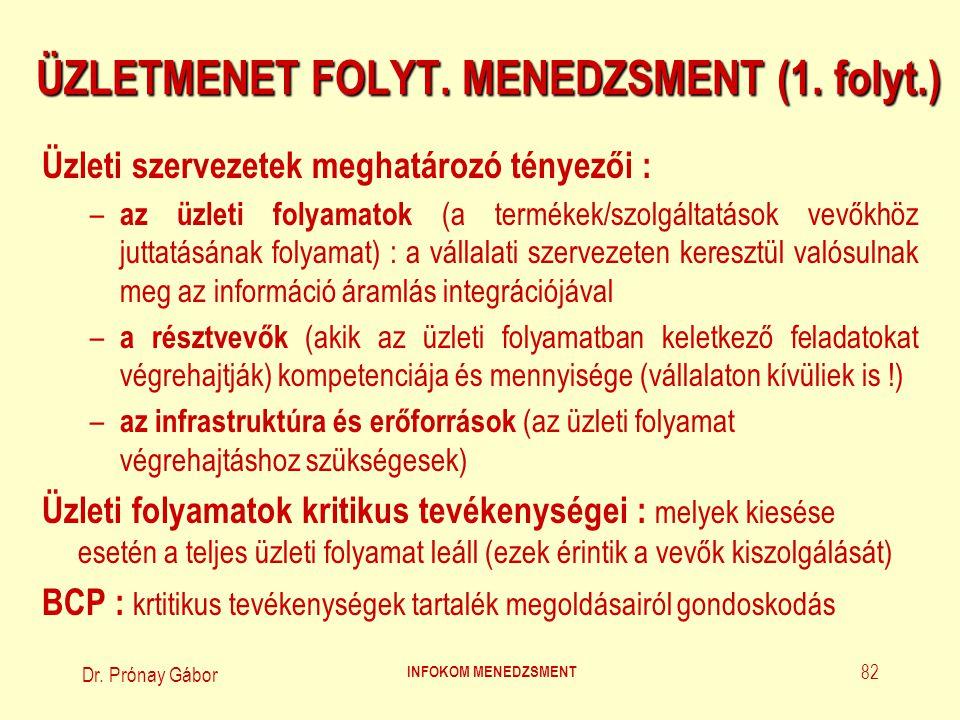 Dr. Prónay Gábor INFOKOM MENEDZSMENT 82 ÜZLETMENET FOLYT. MENEDZSMENT (1. folyt.) Üzleti szervezetek meghatározó tényezői : – az üzleti folyamatok (a