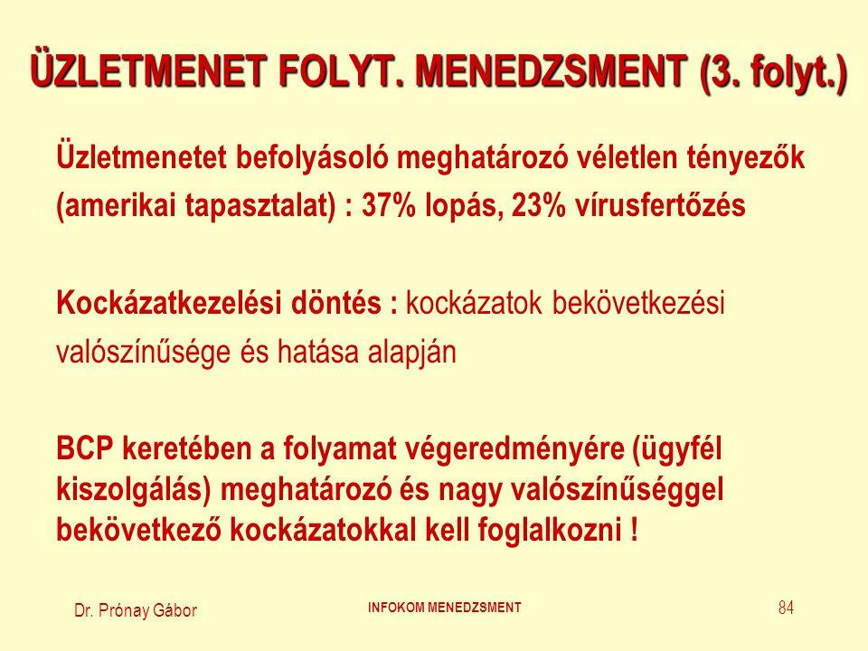 Dr. Prónay Gábor INFOKOM MENEDZSMENT 84 ÜZLETMENET FOLYT. MENEDZSMENT (3. folyt.) Üzletmenetet befolyásoló meghatározó véletlen tényezők (amerikai tap