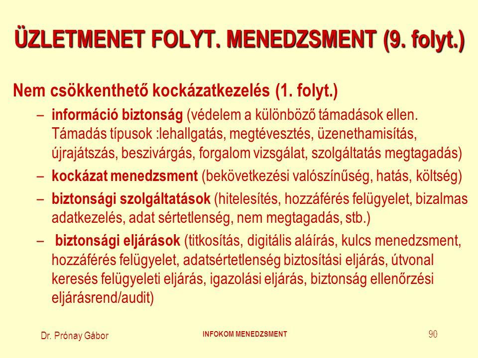 Dr. Prónay Gábor INFOKOM MENEDZSMENT 90 ÜZLETMENET FOLYT. MENEDZSMENT (9. folyt.) Nem csökkenthető kockázatkezelés (1. folyt.) – információ biztonság