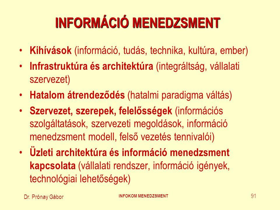 Dr. Prónay Gábor INFOKOM MENEDZSMENT 91 INFORMÁCIÓ MENEDZSMENT Kihívások (információ, tudás, technika, kultúra, ember) Infrastruktúra és architektúra