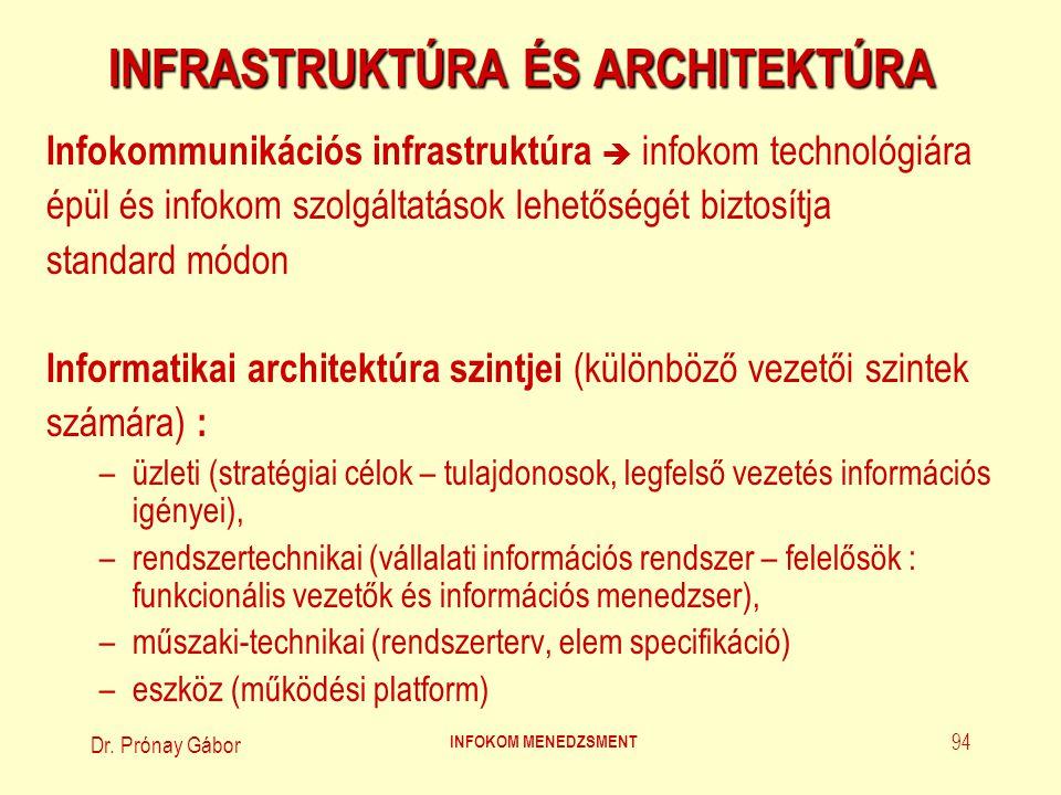 Dr. Prónay Gábor INFOKOM MENEDZSMENT 94 INFRASTRUKTÚRA ÉS ARCHITEKTÚRA Infokommunikációs infrastruktúra  infokom technológiára épül és infokom szolgá