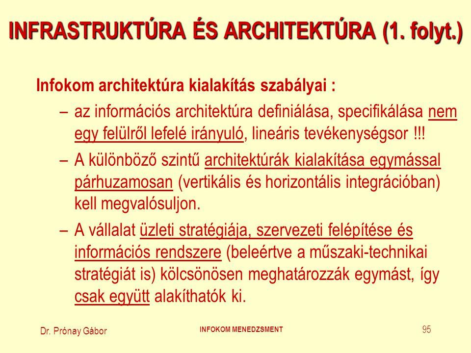 Dr. Prónay Gábor INFOKOM MENEDZSMENT 95 INFRASTRUKTÚRA ÉS ARCHITEKTÚRA (1. folyt.) Infokom architektúra kialakítás szabályai : –az információs archite