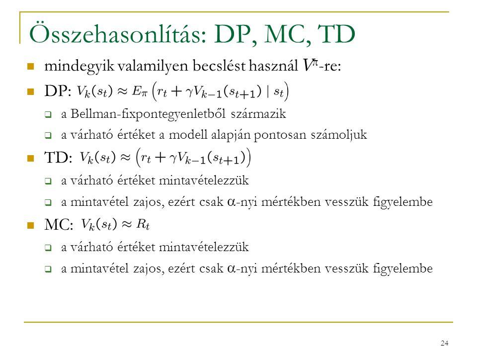 24 Összehasonlítás: DP, MC, TD mindegyik valamilyen becslést használ V  -re: DP:  a Bellman-fixpontegyenletből származik  a várható értéket a model