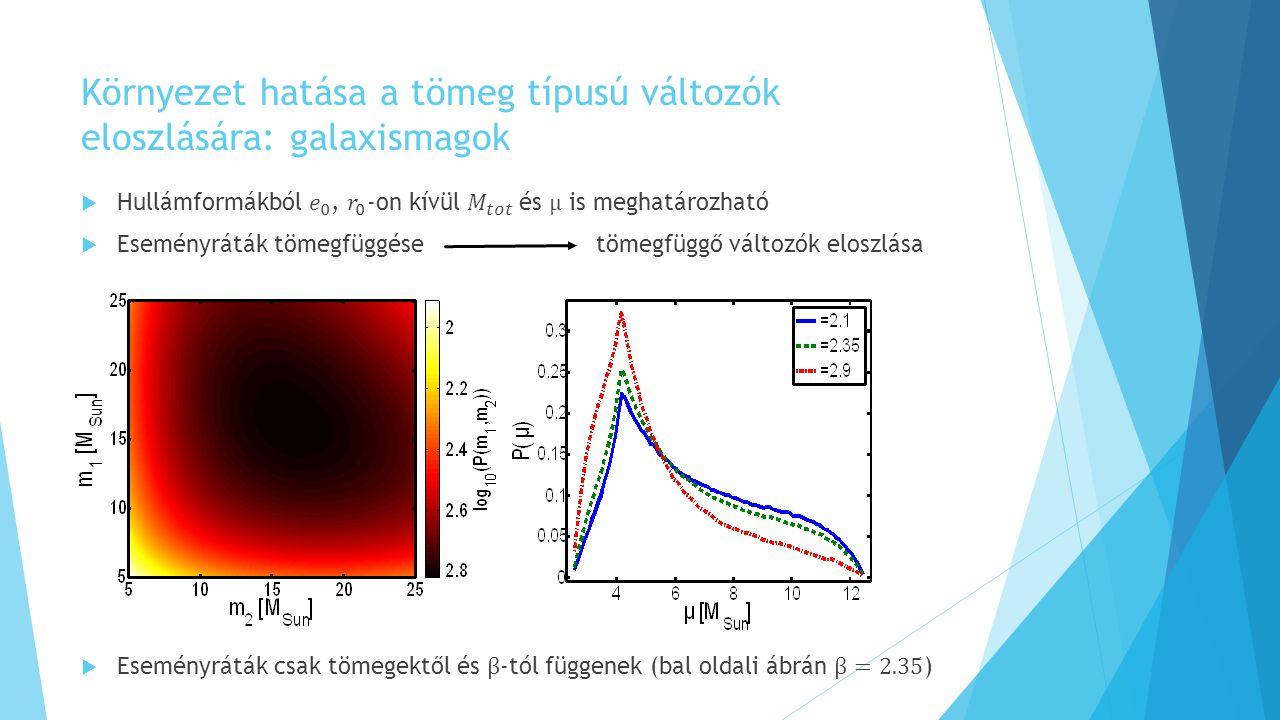Környezet hatása a tömeg típusú változók eloszlására: galaxismagok