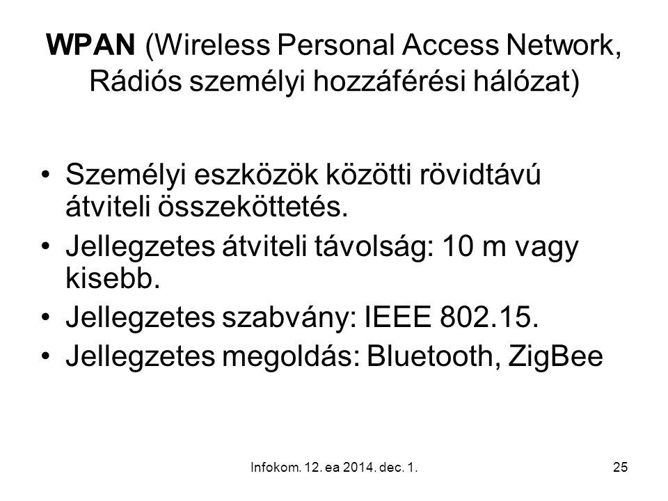 Infokom. 12. ea 2014. dec. 1.25 WPAN (Wireless Personal Access Network, Rádiós személyi hozzáférési hálózat) Személyi eszközök közötti rövidtávú átvit
