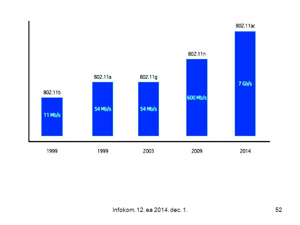 Infokom. 12. ea 2014. dec. 1.52