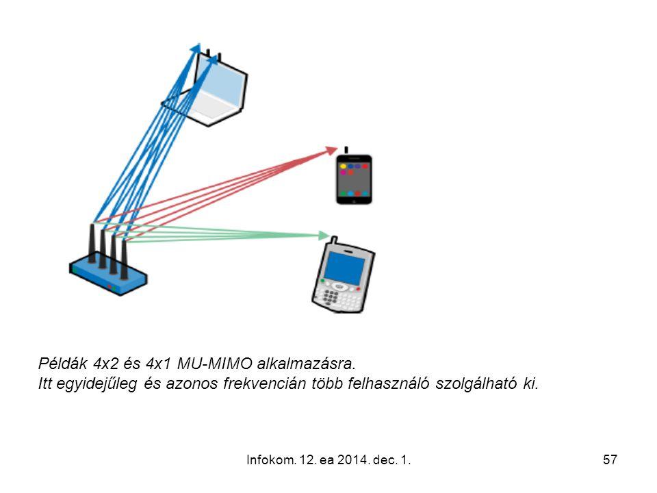 Infokom. 12. ea 2014. dec. 1.57 Példák 4x2 és 4x1 MU-MIMO alkalmazásra. Itt egyidejűleg és azonos frekvencián több felhasználó szolgálható ki.