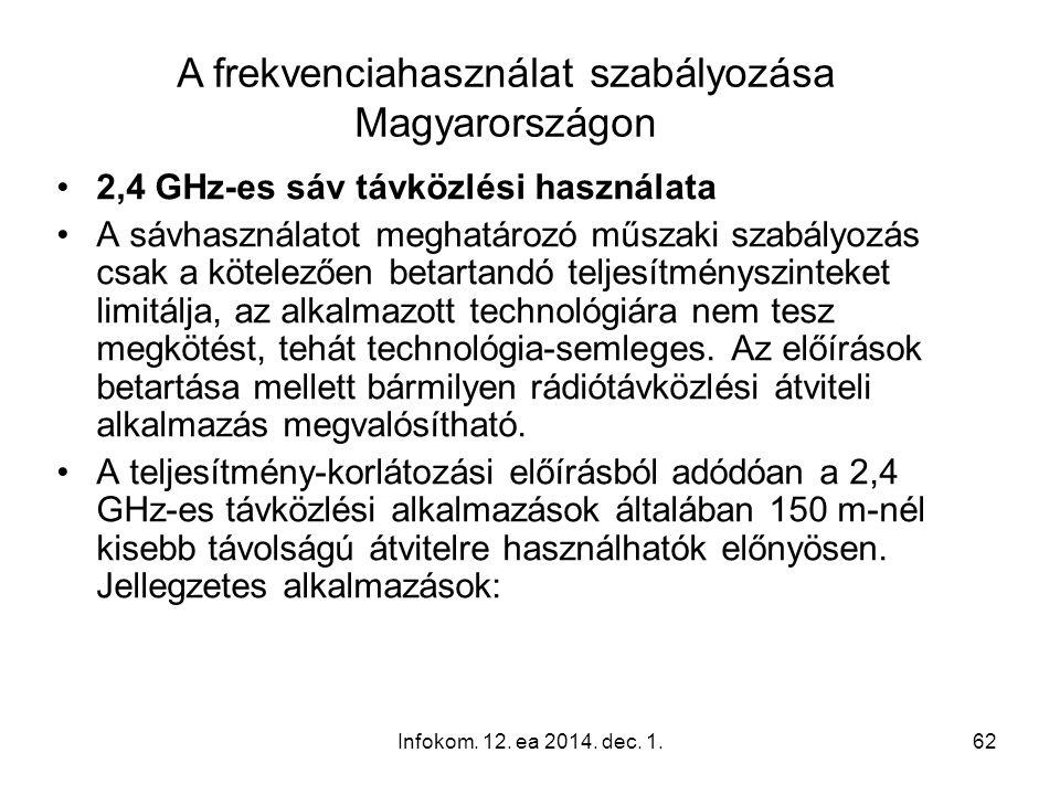 Infokom. 12. ea 2014. dec. 1.62 2,4 GHz-es sáv távközlési használata A sávhasználatot meghatározó műszaki szabályozás csak a kötelezően betartandó tel