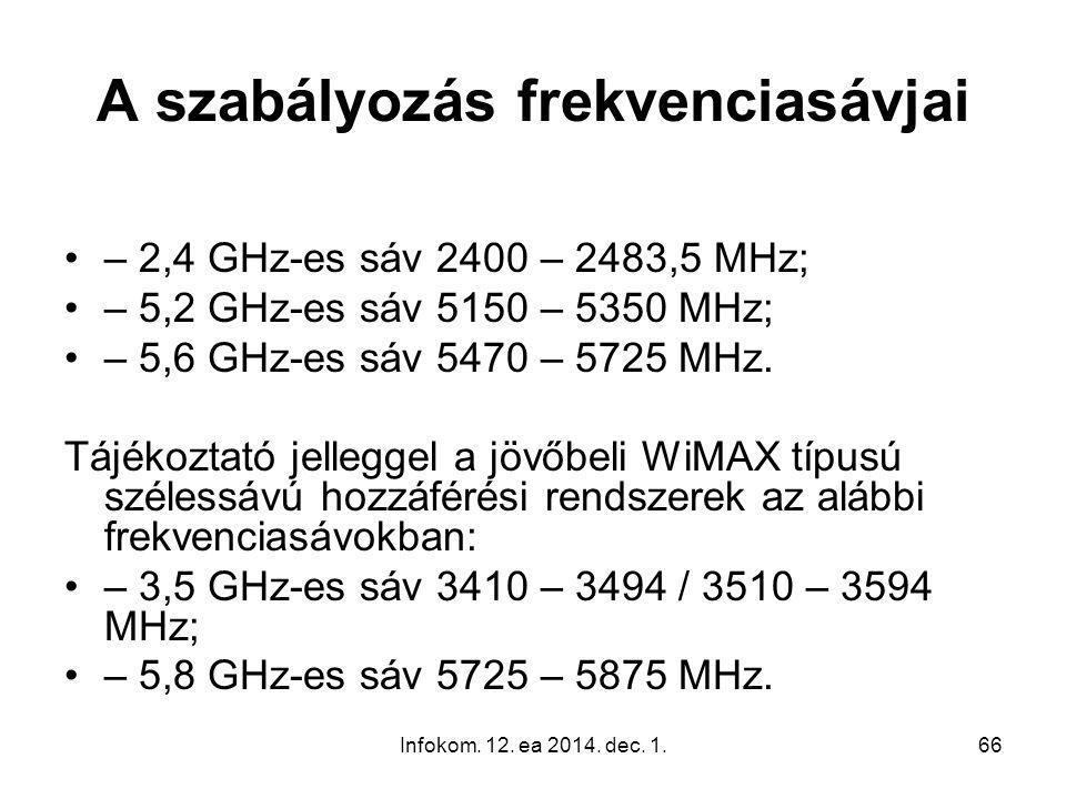 Infokom. 12. ea 2014. dec. 1.66 A szabályozás frekvenciasávjai – 2,4 GHz-es sáv 2400 – 2483,5 MHz; – 5,2 GHz-es sáv 5150 – 5350 MHz; – 5,6 GHz-es sáv