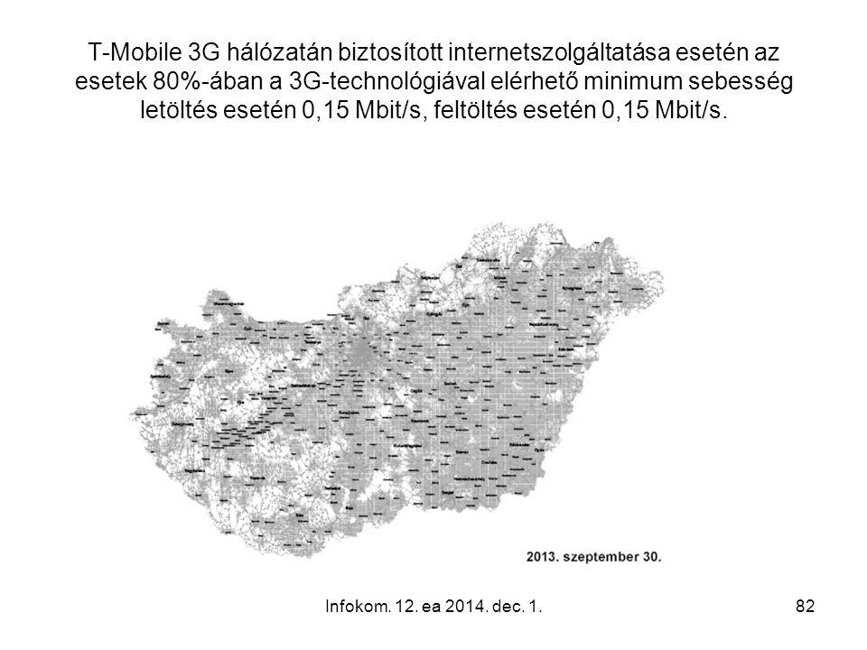 T-Mobile 3G hálózatán biztosított internetszolgáltatása esetén az esetek 80%-ában a 3G-technológiával elérhető minimum sebesség letöltés esetén 0,15 M