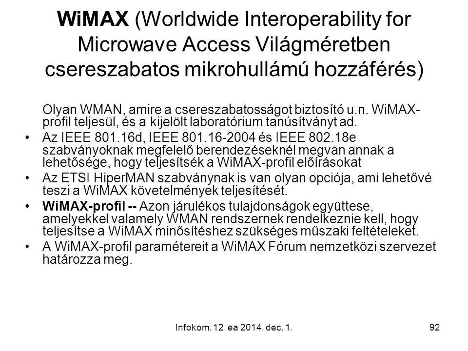 Infokom. 12. ea 2014. dec. 1.92 WiMAX (Worldwide Interoperability for Microwave Access Világméretben csereszabatos mikrohullámú hozzáférés) Olyan WMAN