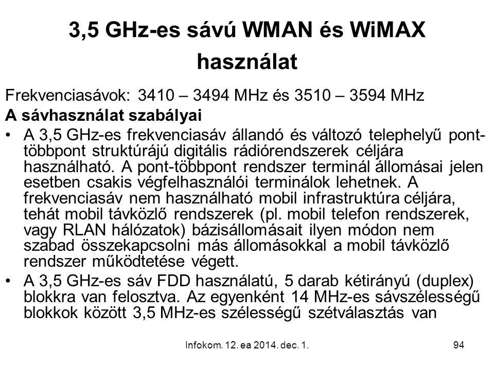 Infokom. 12. ea 2014. dec. 1.94 3,5 GHz-es sávú WMAN és WiMAX használat Frekvenciasávok: 3410 – 3494 MHz és 3510 – 3594 MHz A sávhasználat szabályai A
