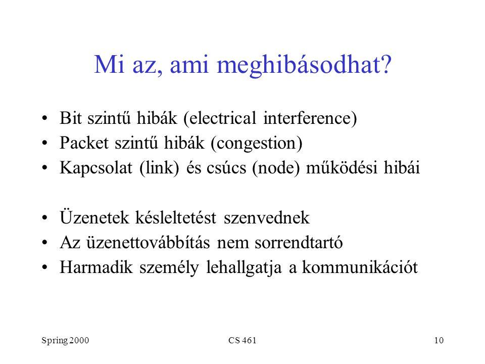 Spring 2000CS 46110 Mi az, ami meghibásodhat? Bit szintű hibák (electrical interference) Packet szintű hibák (congestion) Kapcsolat (link) és csúcs (n