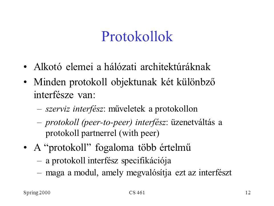 Spring 2000CS 46112 Protokollok Alkotó elemei a hálózati architektúráknak Minden protokoll objektunak két különbző interfésze van: –szerviz interfész: